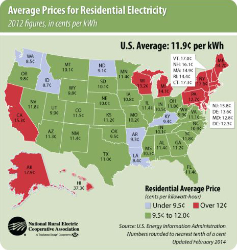 2014-Elec-Rates-Across-Nation