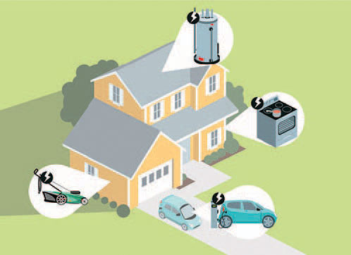 house illustration with different electrical devices