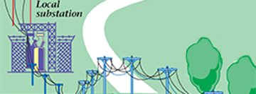 Power-Restoration-Step-2